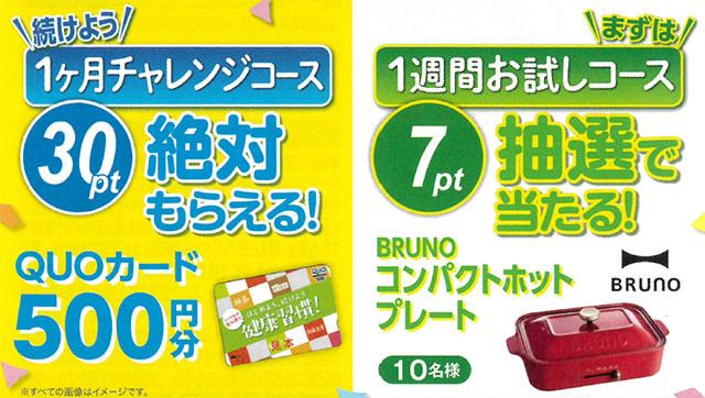 サントリーフーズキャンペーン賞品